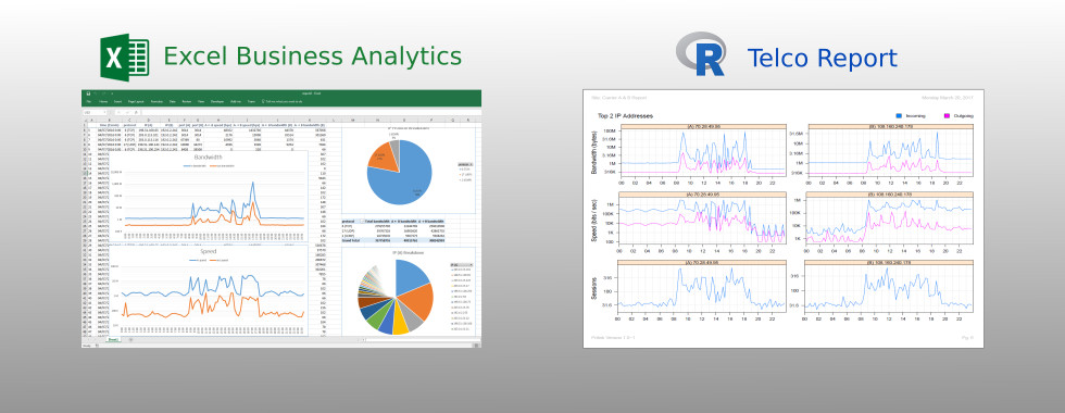 Excel Business analytics and R Telco report